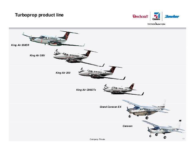 Textron Aviation Analyst Meeting at NBAA October 2014