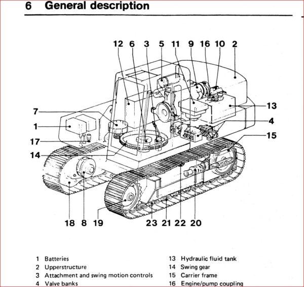 Case 60 75 90 115 160 Hydraulic Excavators Operators