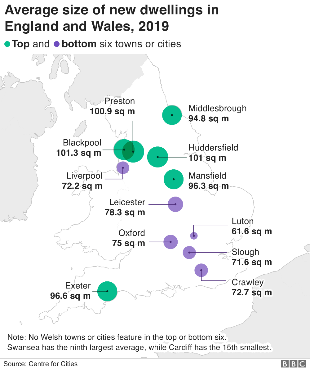 Housing crisis Where are the most new homes being built