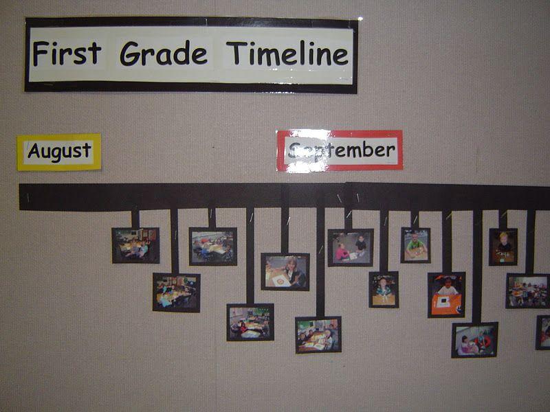 Classroom Timeline Ideas ~ Best classroom timeline ideas on pinterest html