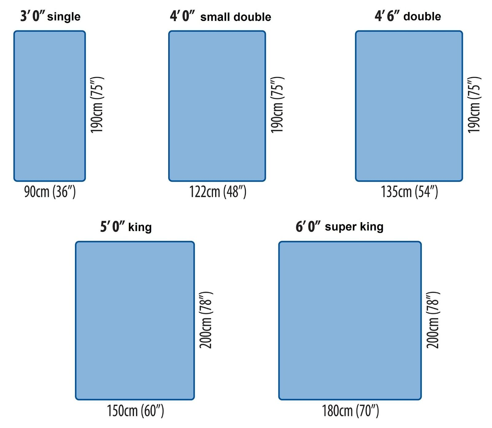 Queen Size Bed Dimensions Google Search Bed Sizes Bed
