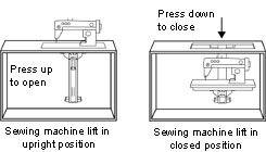 Sewing Machine Lift Hardware Sewing Machine Stuff