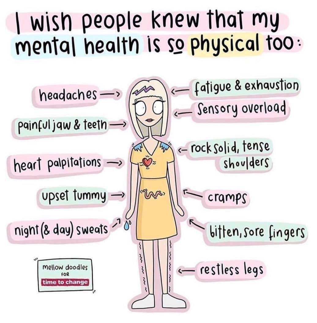 Stress Management   What is stress, Upset tummy, Stress ...
