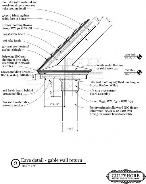 Eave Detail Gable Wall Return Roof Detail Metal Roof Drip Edge