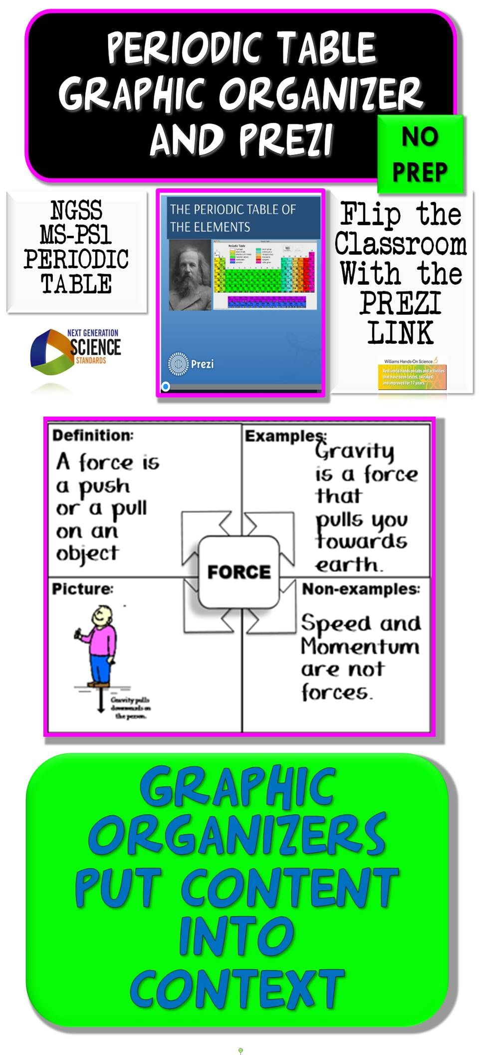 graphic organizer and prezi for periodic table - Periodic Table Lesson For Middle School