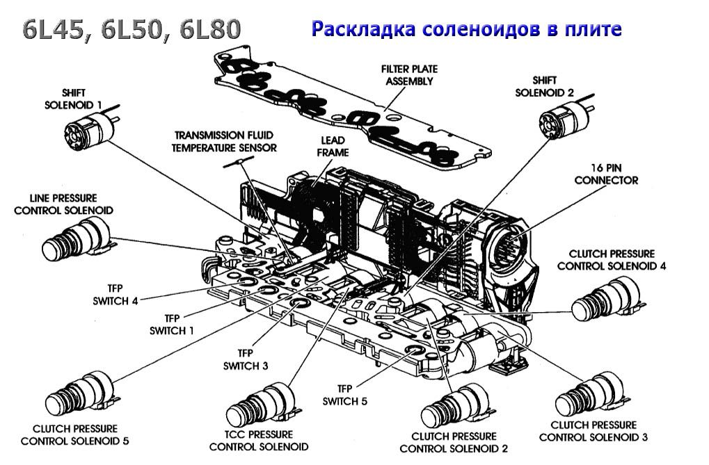 Transmission repair manuals GM 6L45, 6L80 / 90 Rebuild