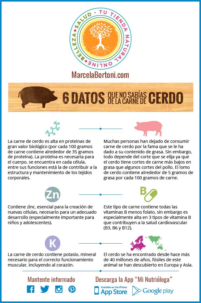 6 datos que no sabías de la carne de cerdo | nutri | Pinterest | La ...