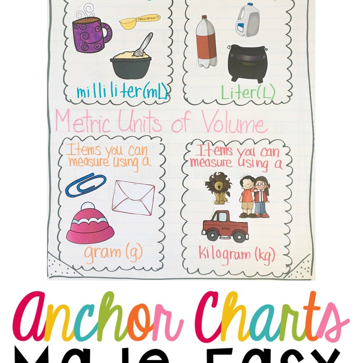 Metric Units Of Capacity And Volume Anchor Chart