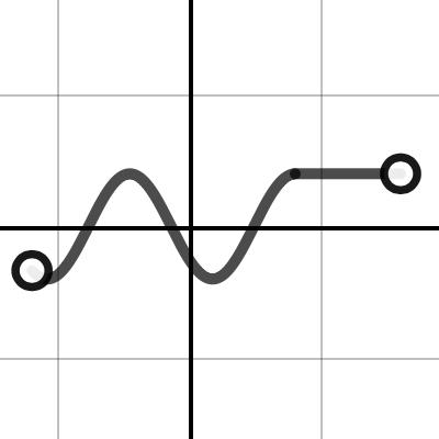 Domain And Range Practice Activity Builder By Desmos Maths Algebra Teaching Algebra Algebra I