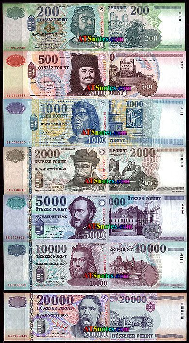 Hungary currency images