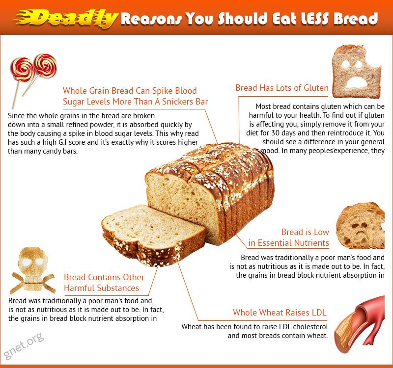 5 reasons bread is the enemy of good health health
