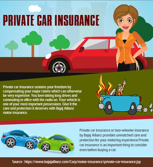 Private Car Insurance And Two-Wheeler Insurance Can Be