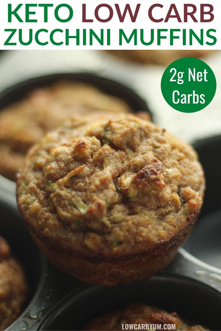 Keto Zucchini Muffins (Coconut Flour)