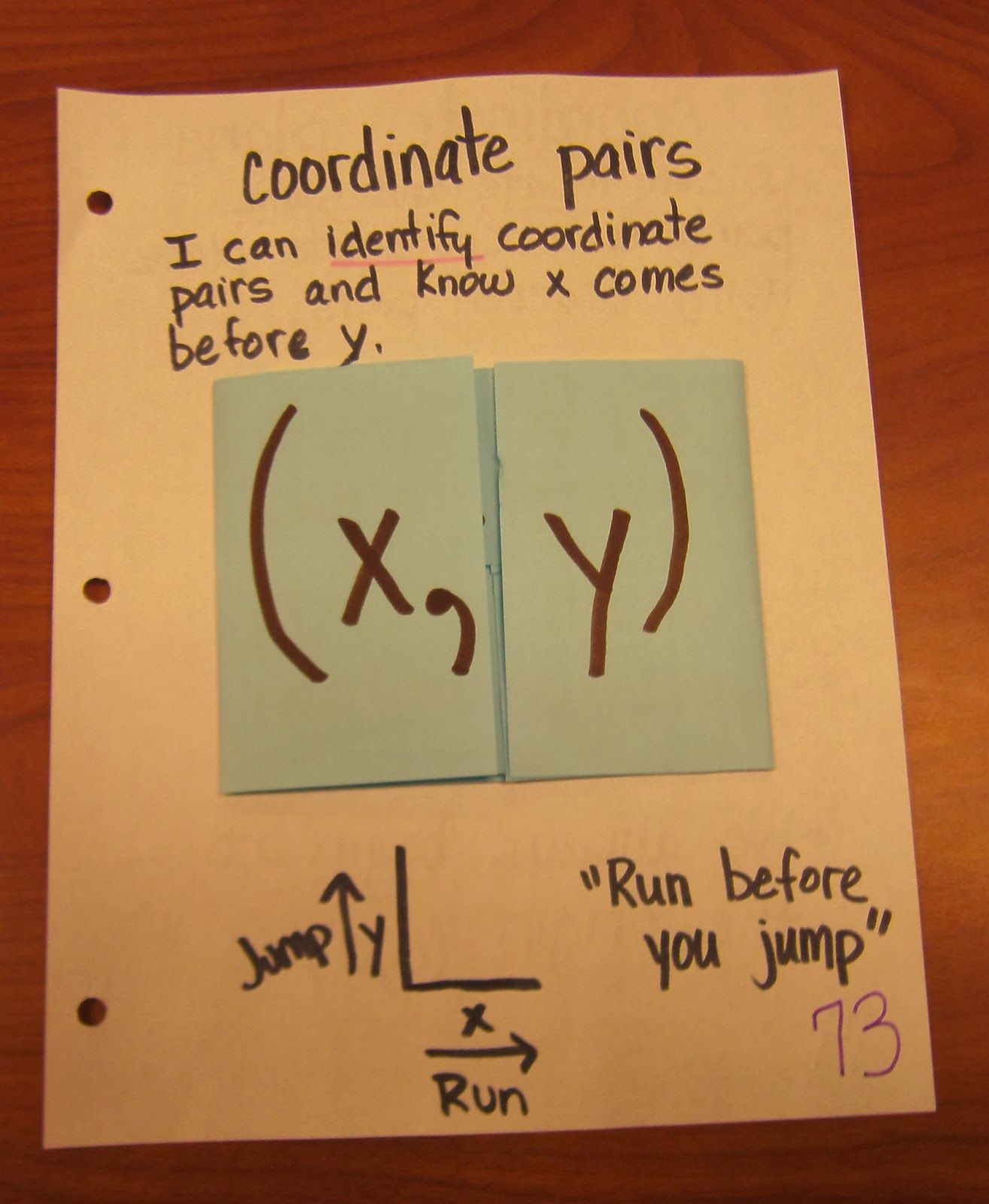 Coordinate Pairs Ideas Cluding A Hands On Grid