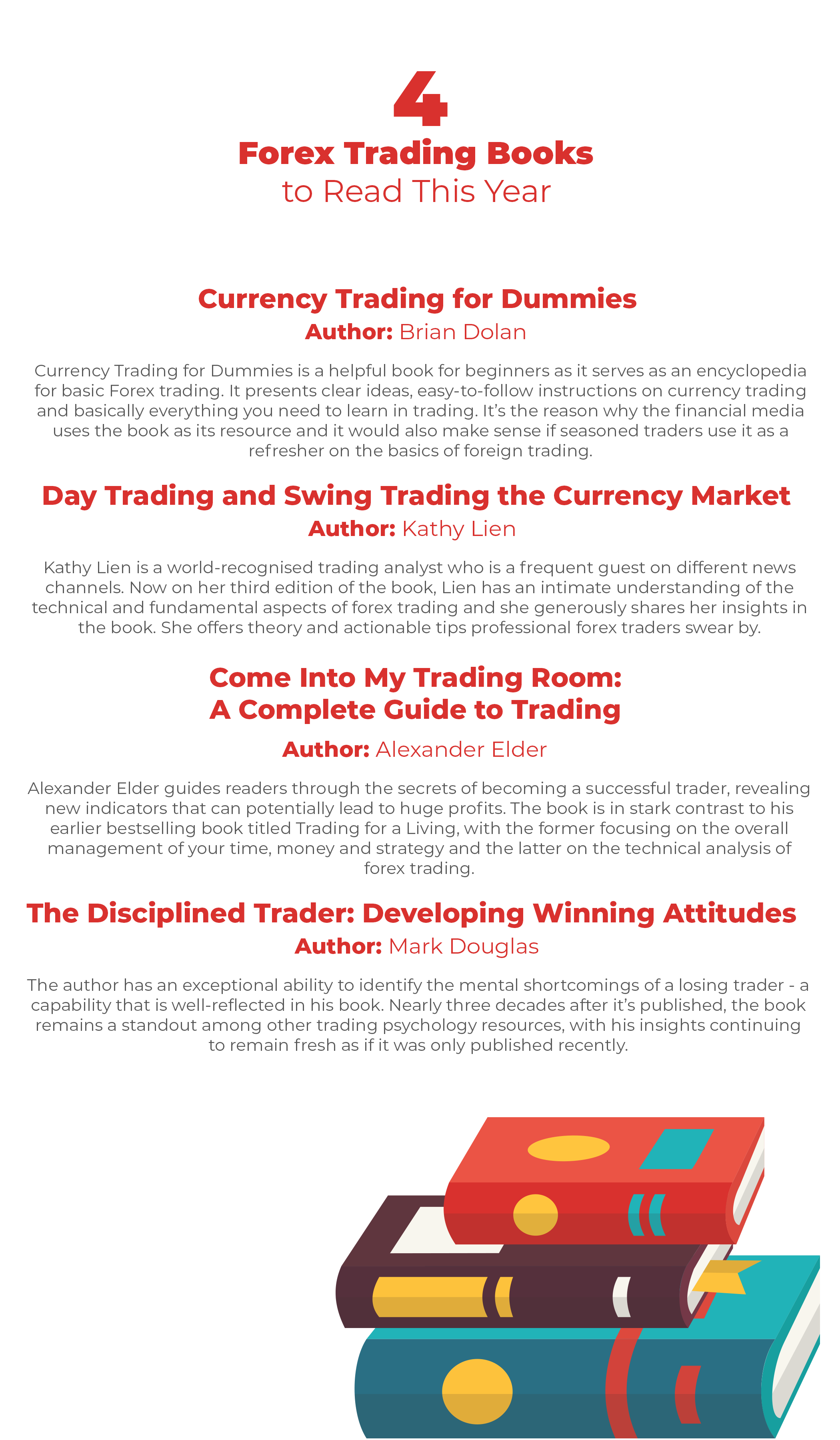 If You Re Looking For Some Trading Books To Read For The Year We Listed A Handful Of Forex Trading Books That We Believe Are Forex Trading Books To Read Forex