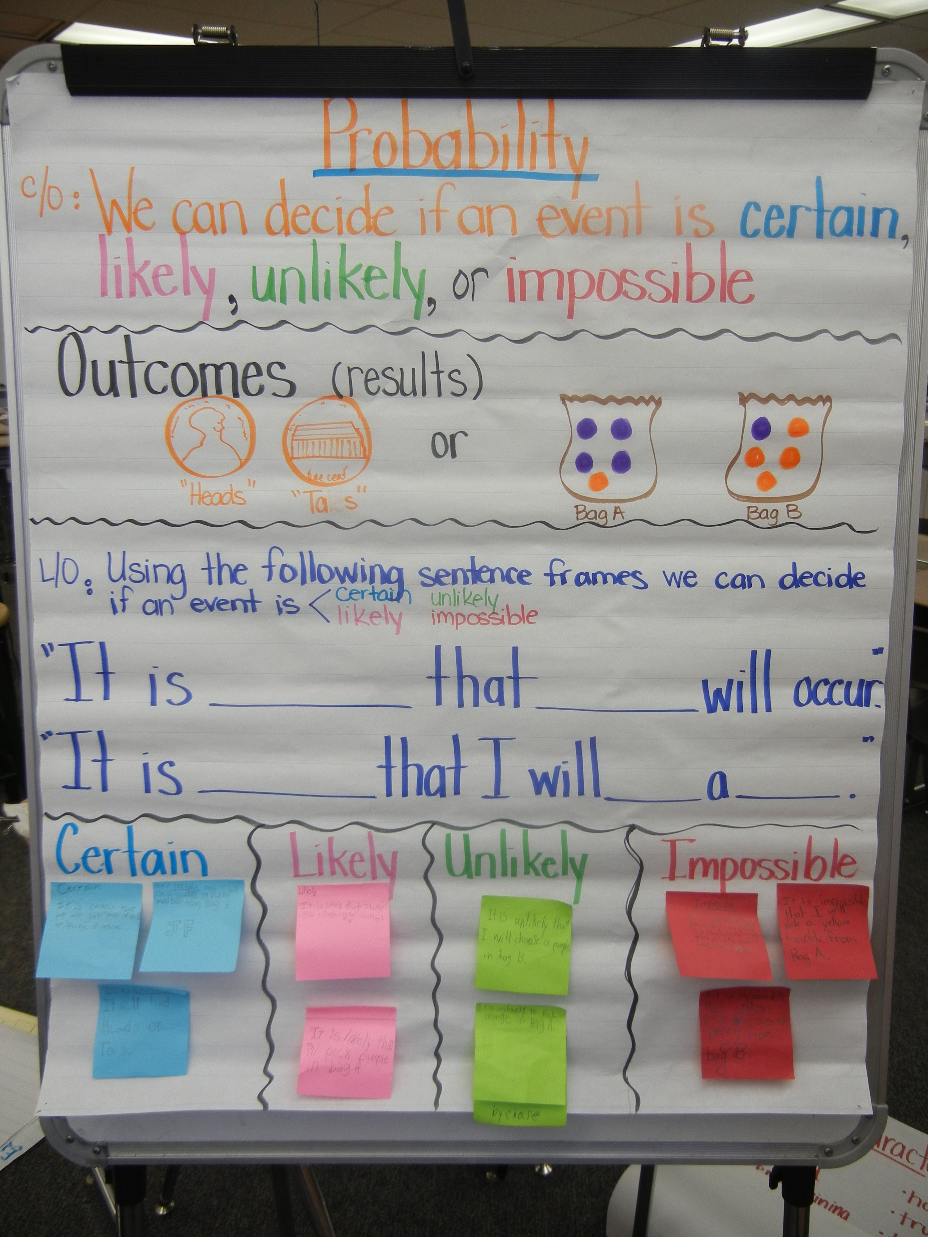 Language Content Objectives Probability 3rd Grade
