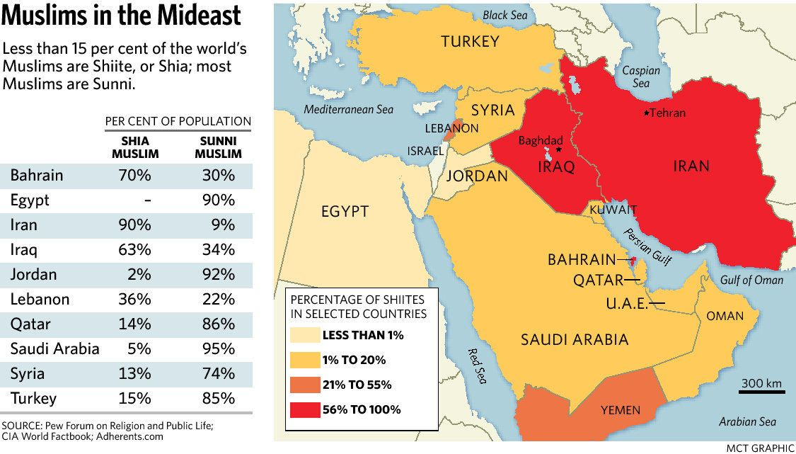 SunniShia Split The Mideasts New Great Divide Middle East - Middle east map conflict