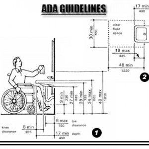 ADA Bathroom Floor Plans
