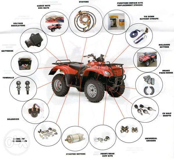 View Atv Parts And Accessories For Sale In Manila On Olx Philippines Or Find More Brand New Atv Parts And Accessories At Afford Dirt Bike Parts Atv Bike Parts