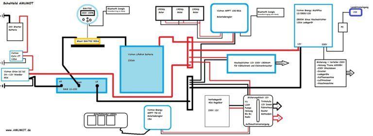 Lifepo4 Lithium Beste Batterie Im Wohnmobil Amumot Solaranlage Wohnmobil Wohnmobil Ducato Wohnmobil