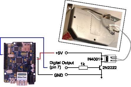 open garage door with phoneArduino garage door opener schematic  Home Automation