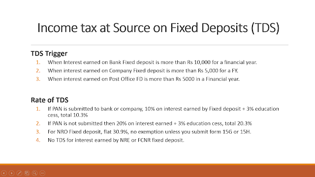 How Much Tds Is Deducted On Bank Company And Nro Fixed Deposits
