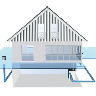 Awadukt Thermo Is A Ground Air Heat Exchanger System Also Known
