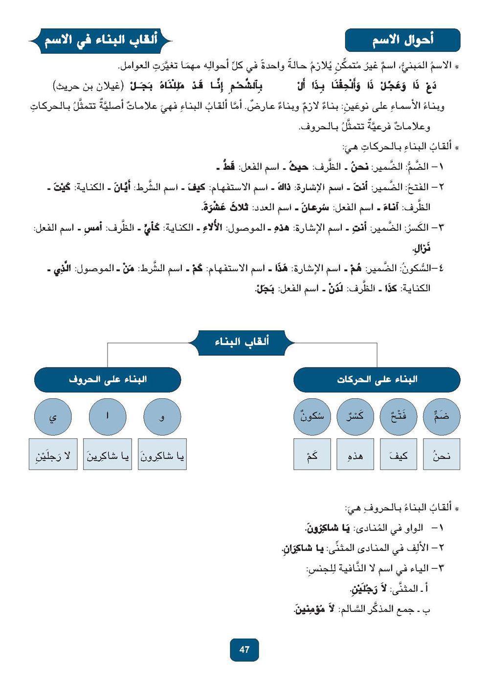 Pin By Sjwj Skwwk On Arabskij Yazyk Learn Arabic Language Arabic Alphabet For Kids How To Memorize Things [ 1412 x 1000 Pixel ]