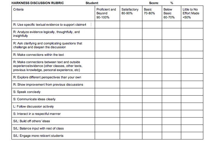 Harkness Discussion Rubric  Classroom    Rubrics