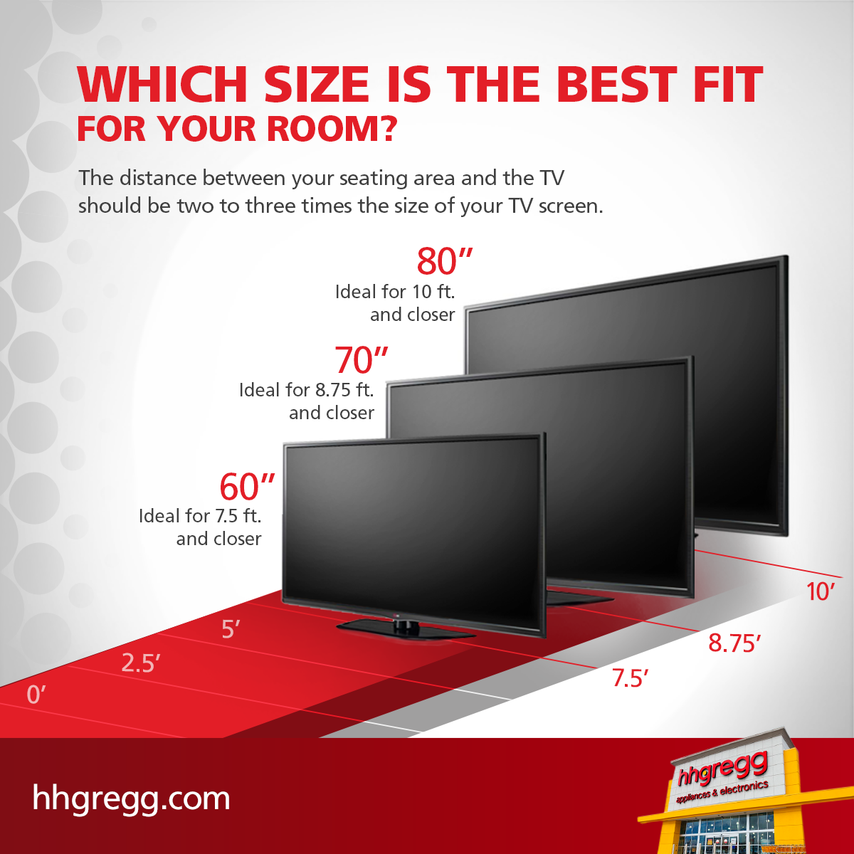 Choose The Best 4K TV Size For Your Space!