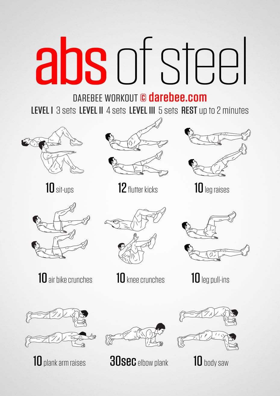 Abs of Steel Workout | Ab Workouts | Workout, Army workout ...