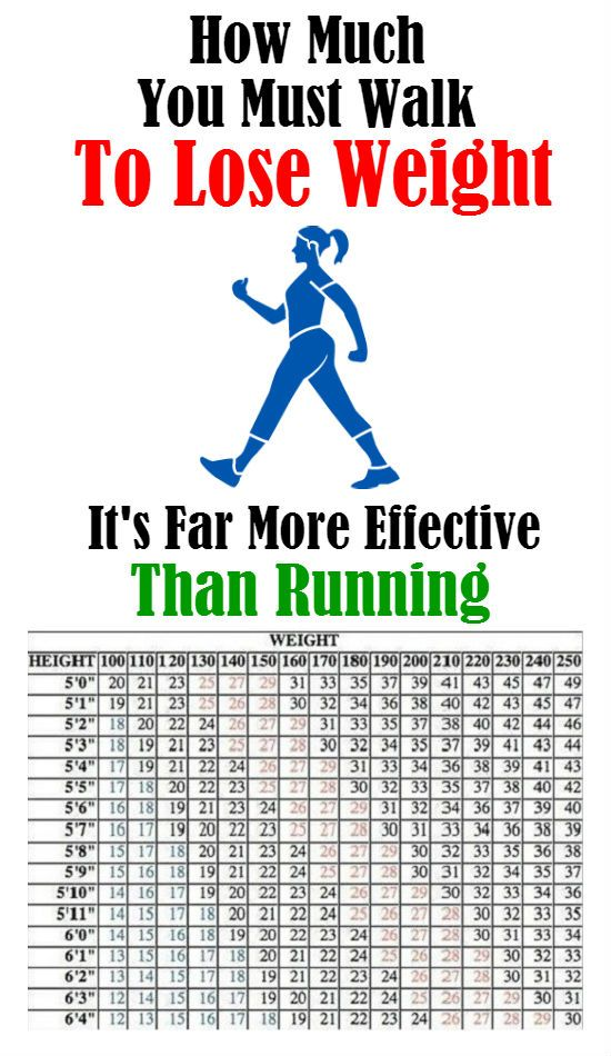 Pin On Fitness And Exercise