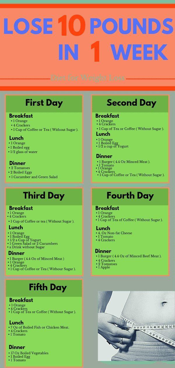 Diäten, um 10 Pfund in 2 Wochen zu verlieren
