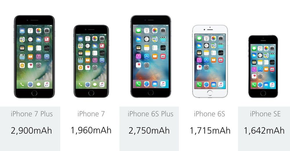 How Much Will The IPhone 8 Cost