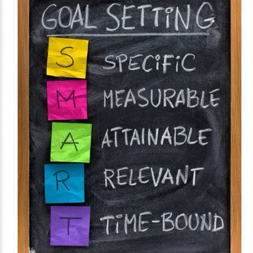 Set SMART Goals Today