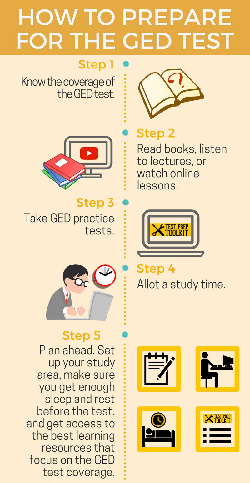 19 Ultimate Steps to GED Test - 2019 MyGED Test Guide