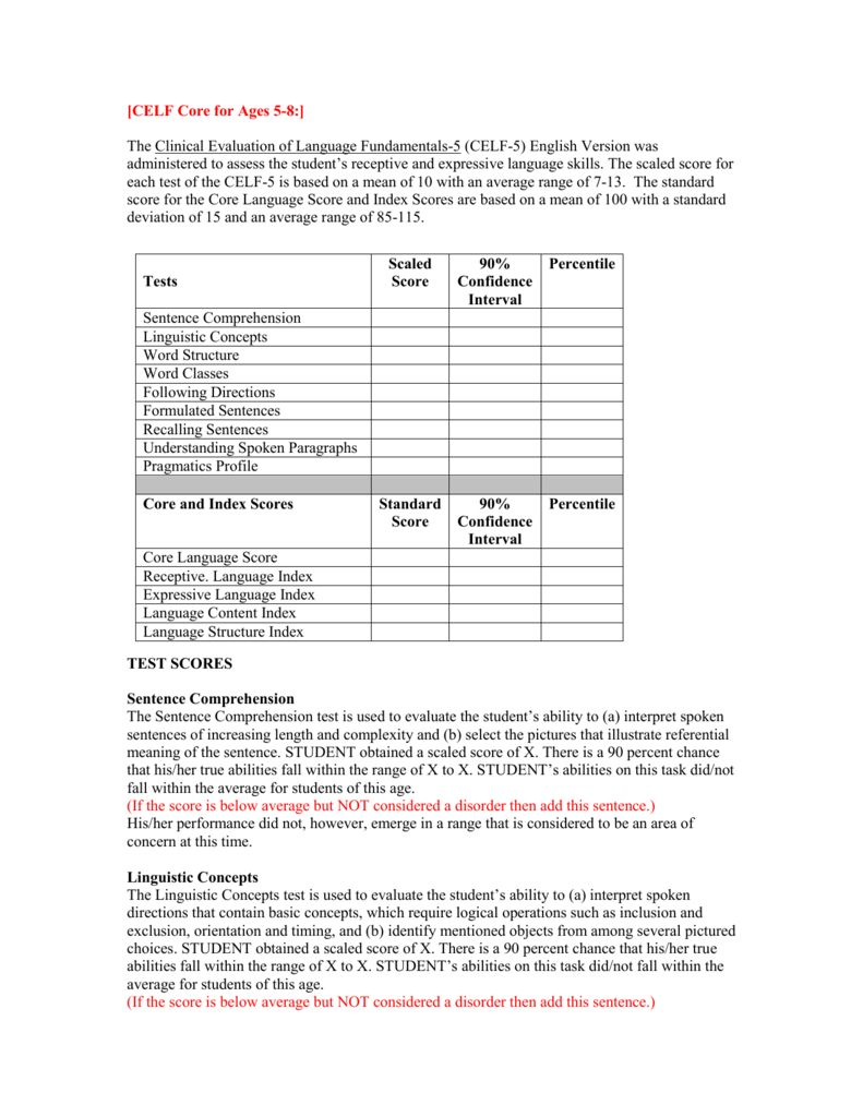 The Outstanding Celf 5 Ages 5 To 8 Template Spring Branch Independent School Pertaining To Spe Speech And Language Report Writing Template Independent School [ 1024 x 791 Pixel ]