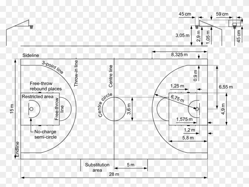 Basketball Court Lines Amp Markings Hooptactics Basketball Basketball Fiba Dimensions Metric Hd Png Download In 2020 Basketball Court Basketball Fiba Basketball
