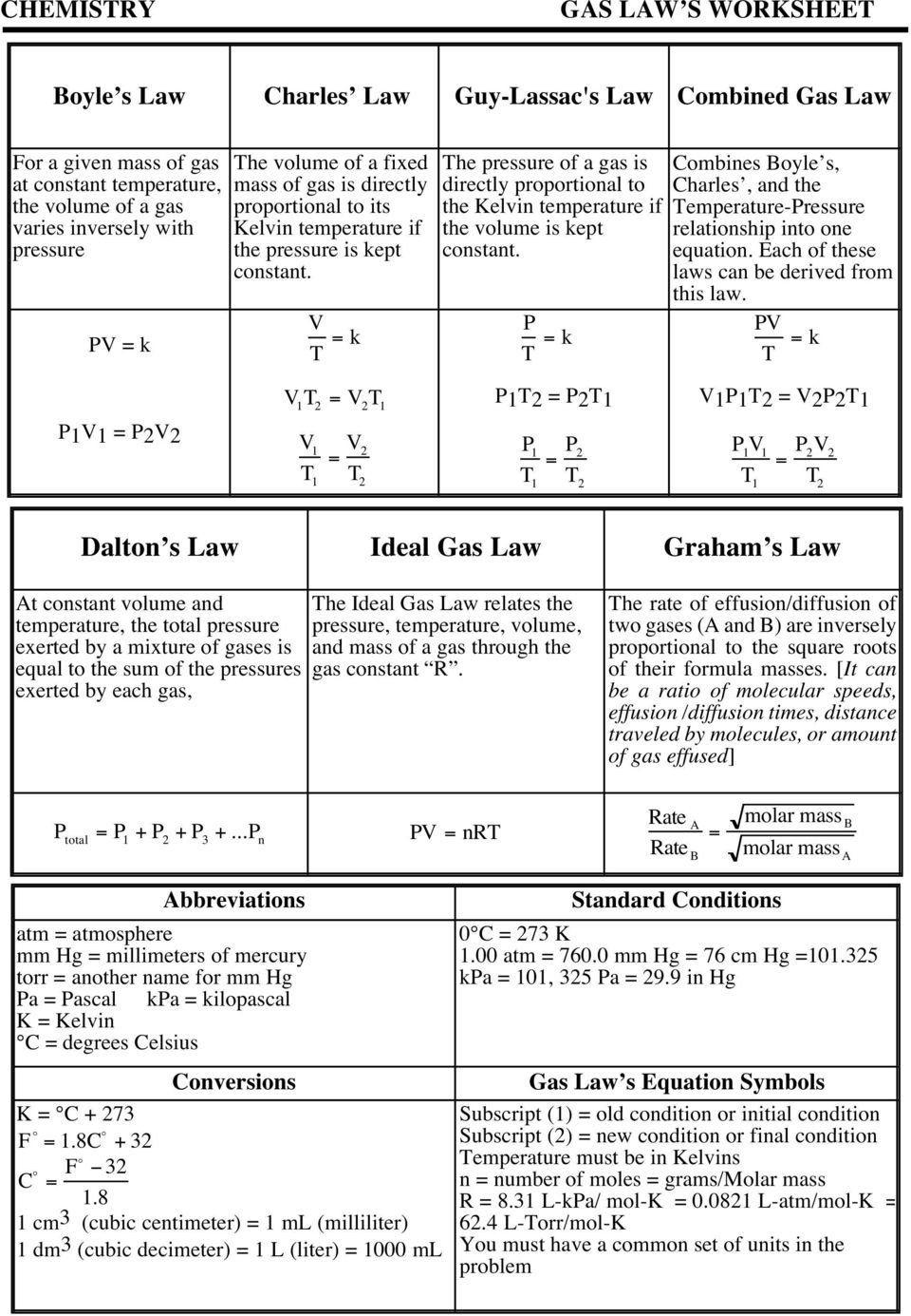 Boyle S Law Worksheet Pdf   worksheet