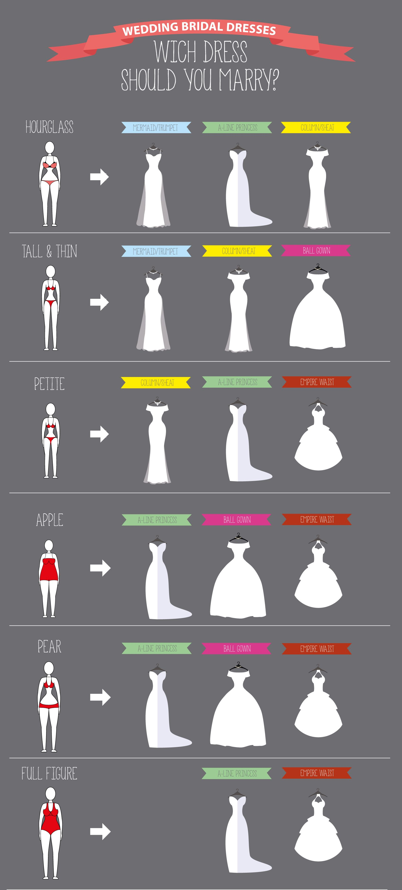How To Guide Finding The Perfect Gown For Your Body Type Topweddingsites Com Wedding Dress Guide Pink Wedding Gowns Wedding Dresses
