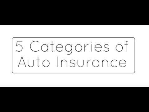 How To Get Cheap Car Insurance 5 Types Of Car Insurance Coverage