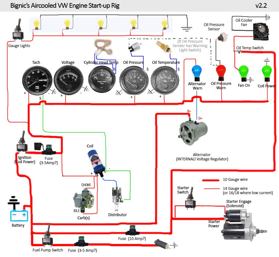 Vw Engine Wiring Diagram wiring diagrams image free