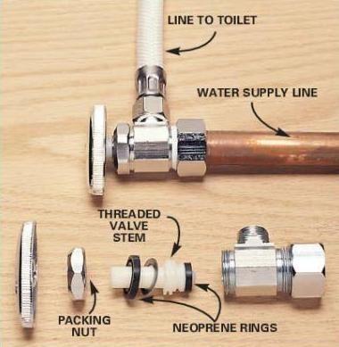 No Water Coming Out Of Kitchen Faucet Under Bathroom Sinks Diy Plumbing Plumbing Repair