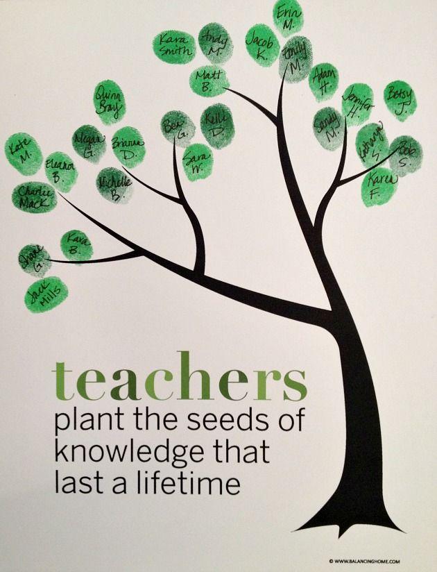 Classroom Fingerprint Tree: Perfect Classroom Gift for Teacher ...