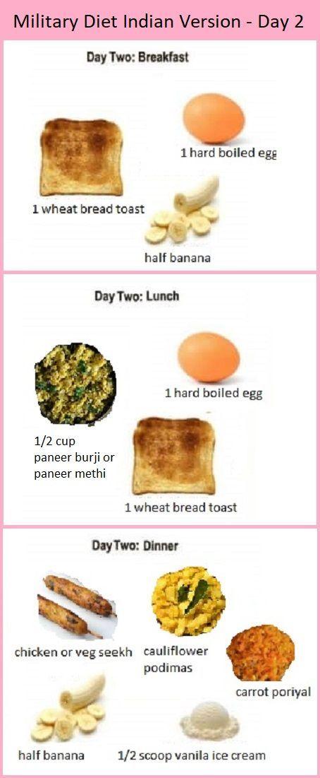 Military Diet Indian Version #militarydiet