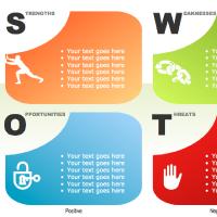 free swot analysis template word