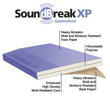 Soundbreak Xp Acoustically Enhanced Gypsum Board Superior