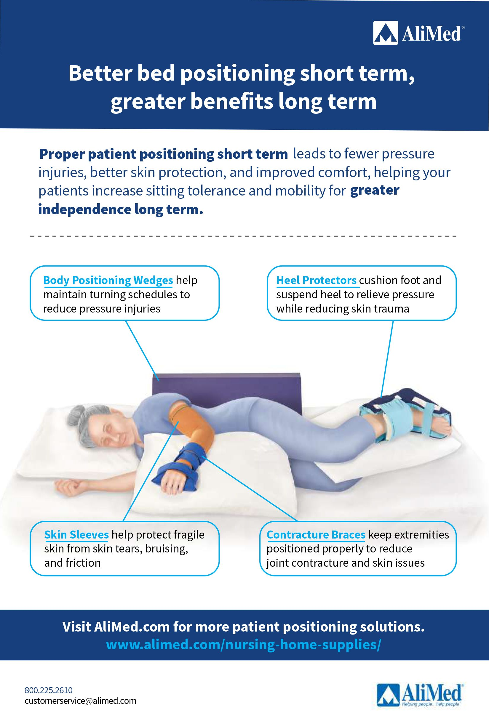 Better Bed Positioning Short Term Greater Benefits Long Term Skin Protection Patient Care Care Facility