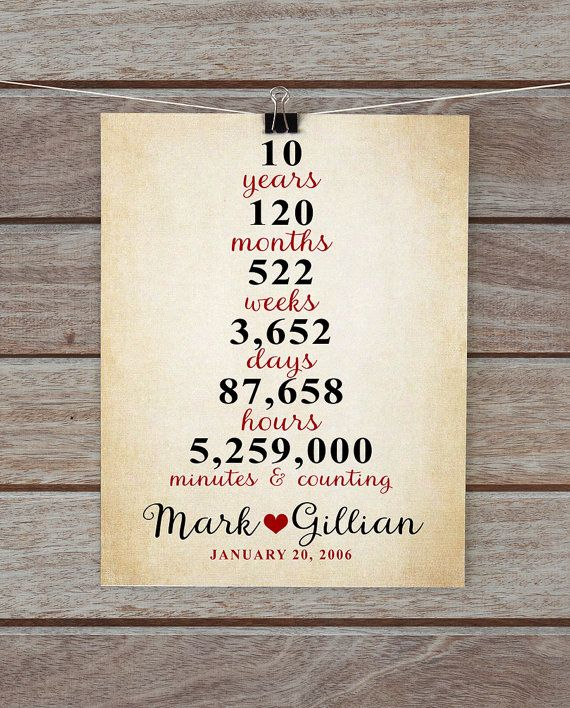10 Year Anniversary Gifts Anniversary Gift For Him 10 Year Anniversary Gift 10 Year Anniversary Year Anniversary Gifts