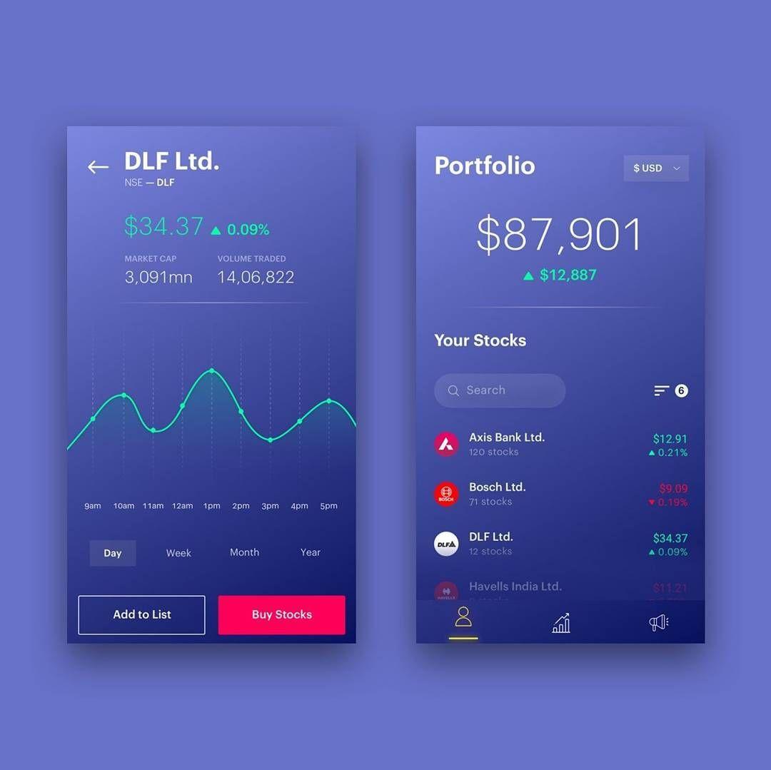 Stocks Trading App by @crabsbeard #dailydesign #dailyui #apps ...